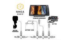 Kit NMEA 2000 pour création du réseau NMEA2000