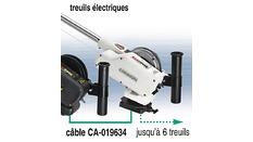 Câble pour contrôle de plusieurs DigiTroll