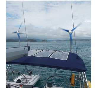 Générateurs Éoliens